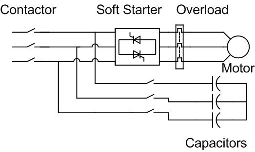 Static pfc applied to a soft starter